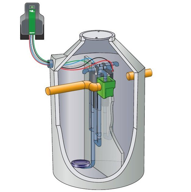 Purification and disposal system Depuratori biologici per acque nere by POZZOLI DEPURAZIONE