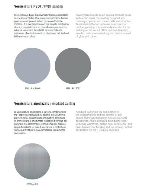 alluminio PVDF e anodizzato