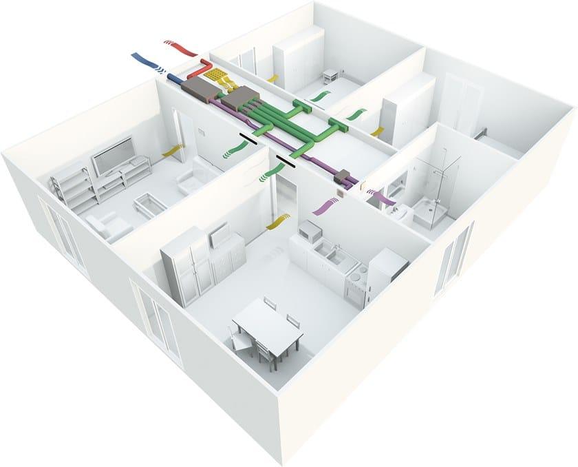 Impianto Di Ventilazione Meccanica Forzata Easyclima Irsap
