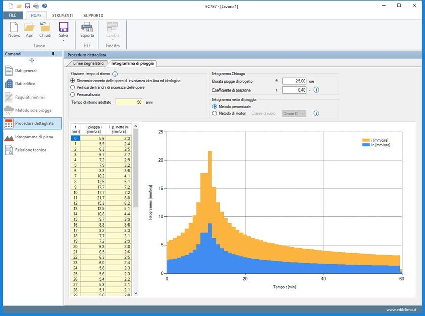 Water network calculation EC737 by EDILCLIMA
