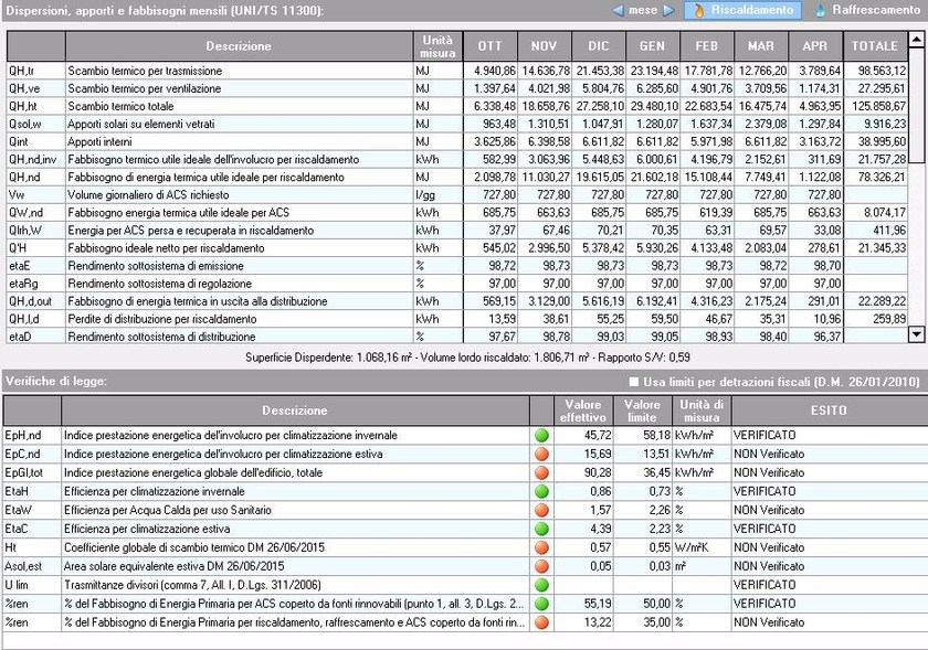 EUCLIDE CERTIFICAZIONE ENERGETICA PRO Verifica requisiti minimi di legge