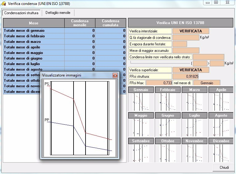 EUCLIDE CERTIFICAZIONE ENERGETICA PRO Analisi termo-igrometriche