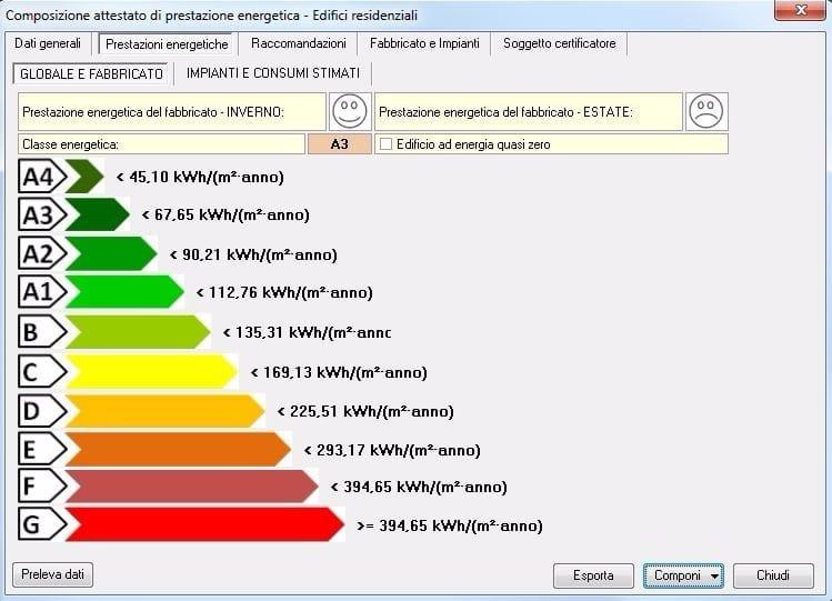 EUCLIDE CERTIFICAZIONE ENERGETICA PRO Attestato di Prestazione Energetica