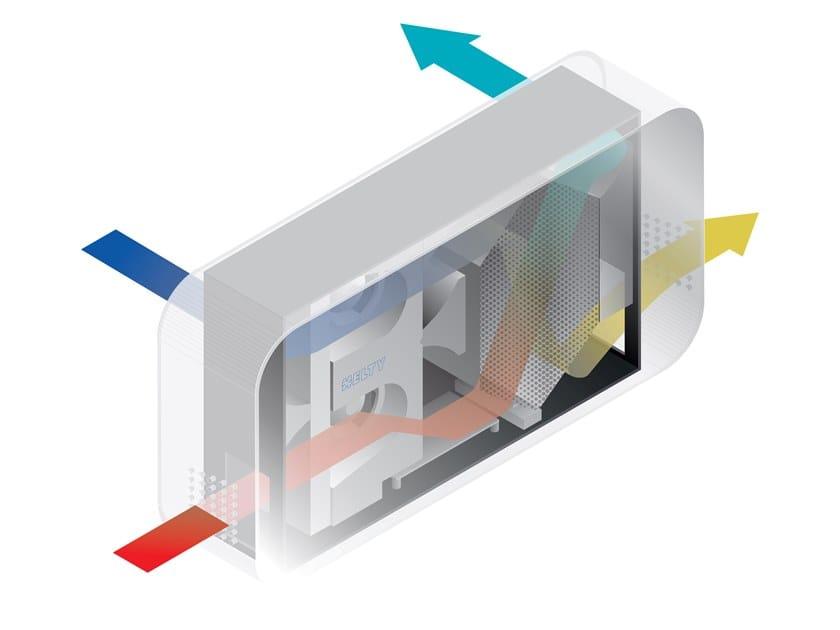 FLOW PLUS Lo scambiatore di calore entalpico a doppio flusso incrociato