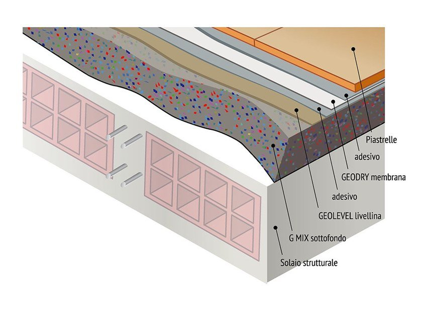 Liquid waterproofing membrane G COMFORT by Building in the World