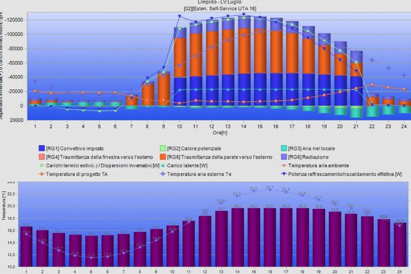 CAD-integrated building services calculation software HVAC NAVIGATOR by ATH ITALIA software