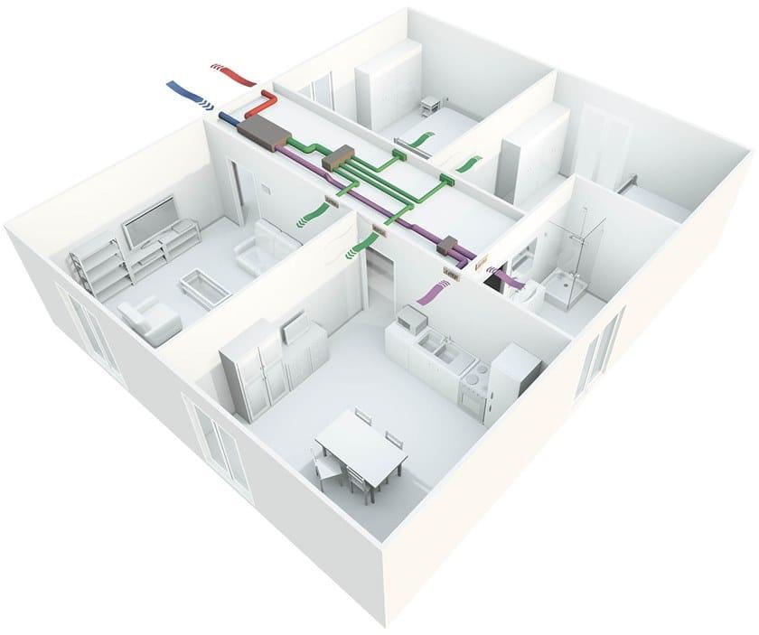 IRSAIR 350 HOR Esempio di installazione unità di ventilazione con recupero di calore orizzontale