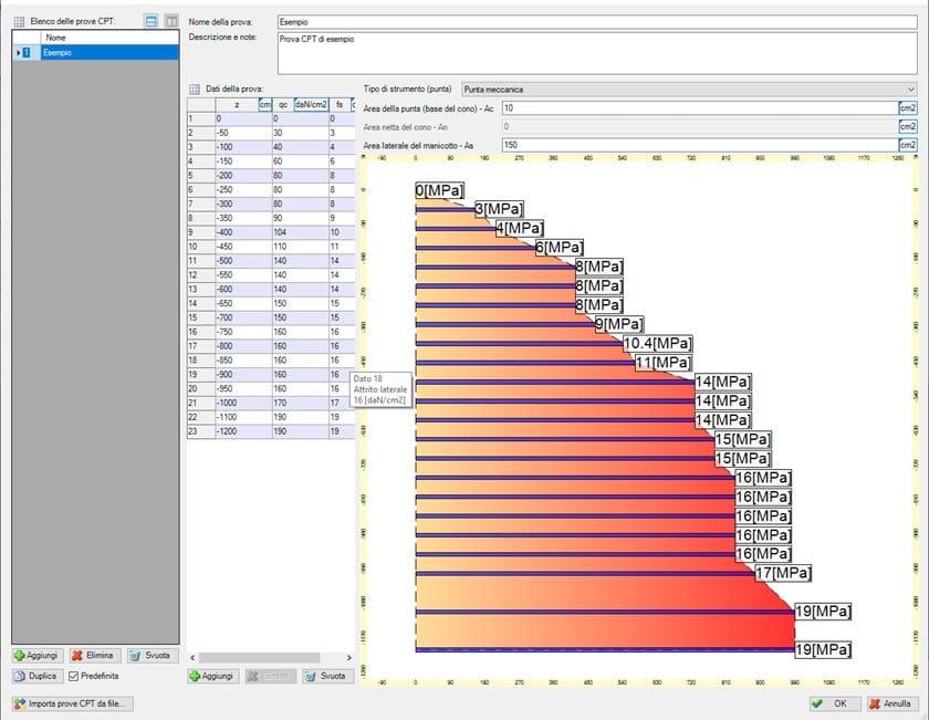 IS PROGEO IS DBProve: database prove penetrometriche