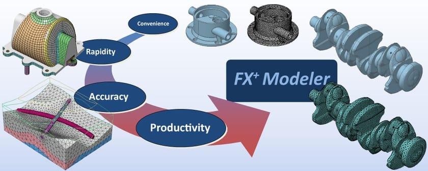MIDAS FX+