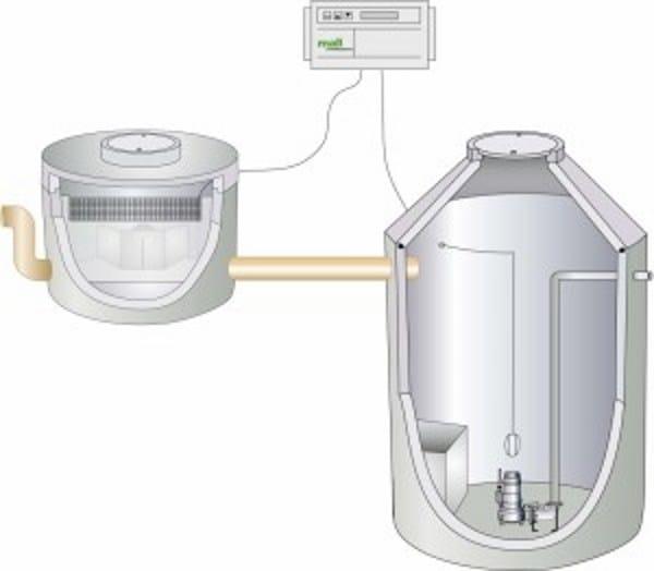 Treatment and purification equipment NEUTRA by POZZOLI DEPURAZIONE