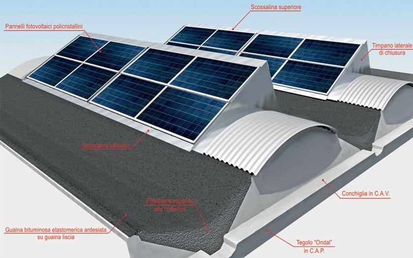 Precast reinforced concrete roof ONDAL by MANINI PREFABBRICATI