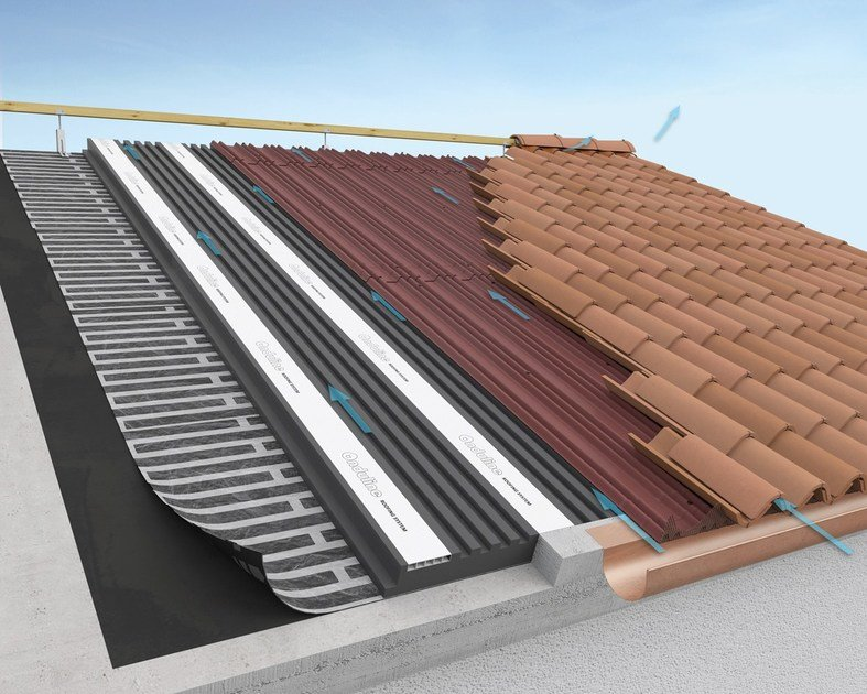 Dual waterproofing and thermal insulation system ONDULINE® ROOFING SYSTEM by ONDULINE ITALIA