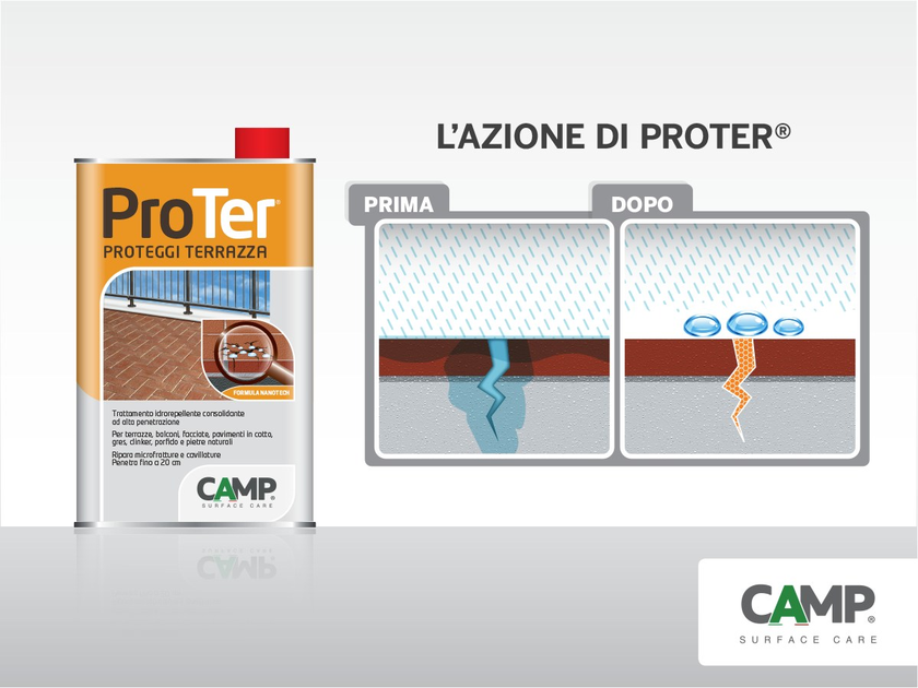 ProTer®