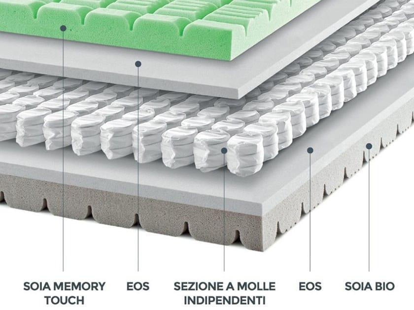 Materassi Memory Foam Soia.Materasso A Molle Insacchettate In Memory Foam Soia Ergo