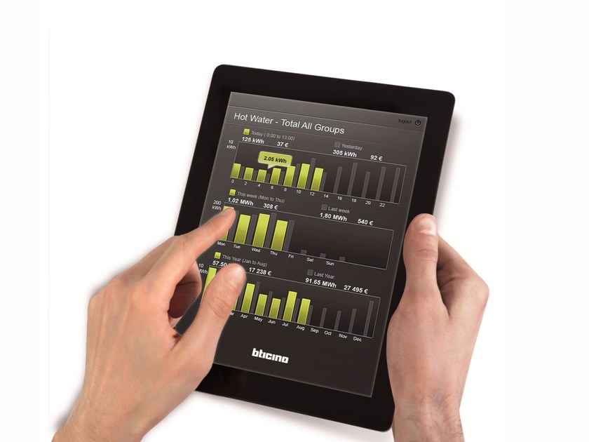 For managing electrical loads Building automation system SUPERVISION and MEASUREMENT by BTICINO