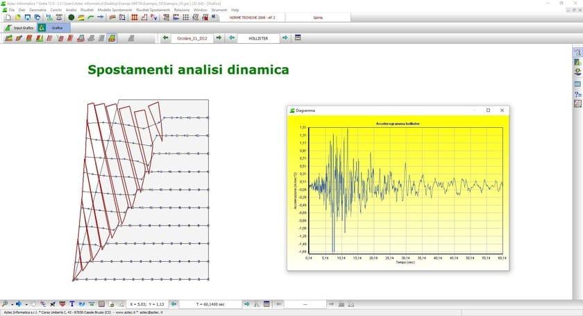 GRETA Spostamenti analisi dinamica
