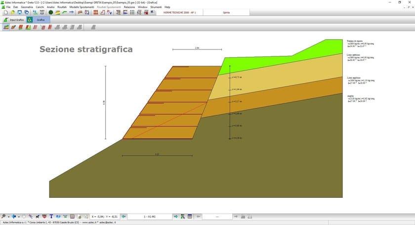 GRETA Sezione stratigrafica