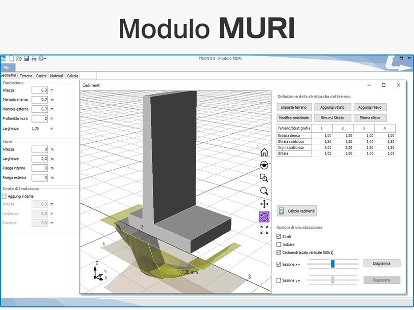 TRAVILOG ELEMENTS -  Modulo MURI