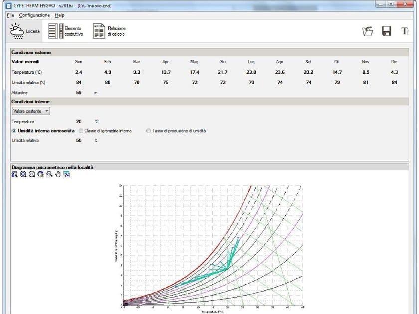Umidità superficiale critica e condensazione interstiziale VERIFICA TERMOIGROMETRICA PARETI BIM by ATH ITALIA software