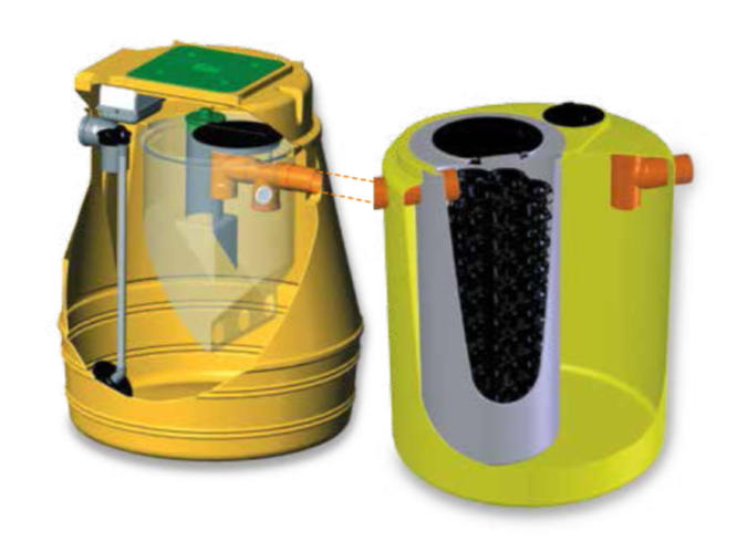 Purification and disposal system EUROSUPER by Redi