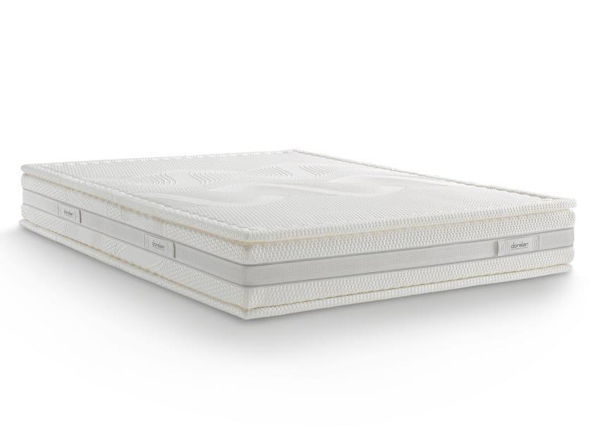 Spring Myform® mattress OMEGA by Dorelan