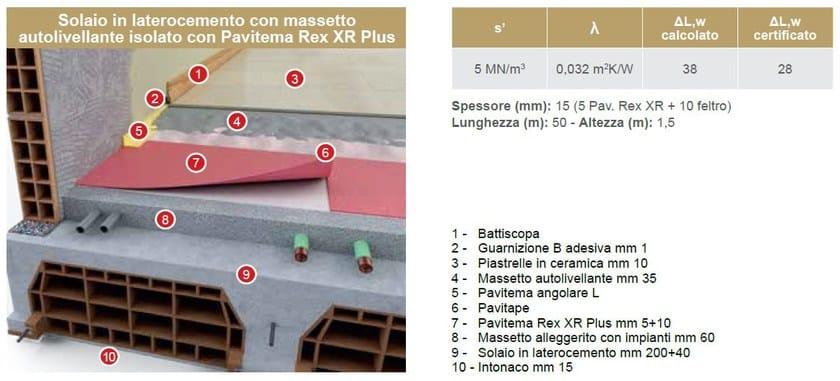 Solaio in laterocemento isolato con Pavitema REX XR Plus