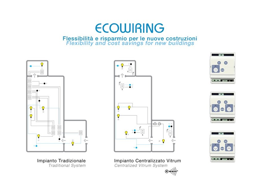 Automation component and system Moduli Din per quadro elettrico by Vitrum