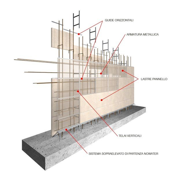 Formwork system for waterproof concrete walls T-Rock® C.A. NOWATER by T-Rock