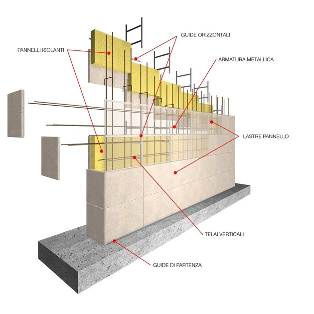 Formwork system for insulated concrete walls T-Rock® C.A. KLIMA by T-Rock