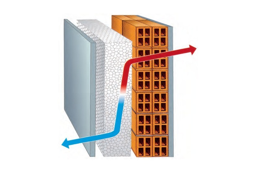 Exterior EPS insulation system ISOLPIÙ K8 by Sive