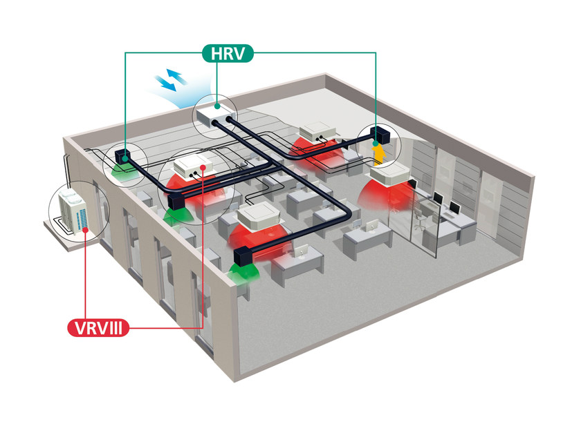 Vam Fa Fb Heat Recovery Unit By Daikin Air Conditioning