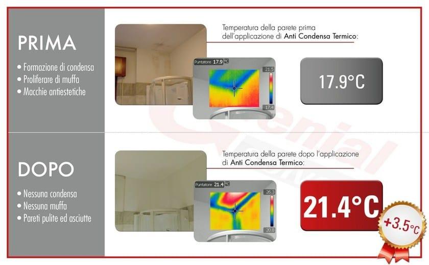 Pittura antimuffa e anti-condensa Come funziona?