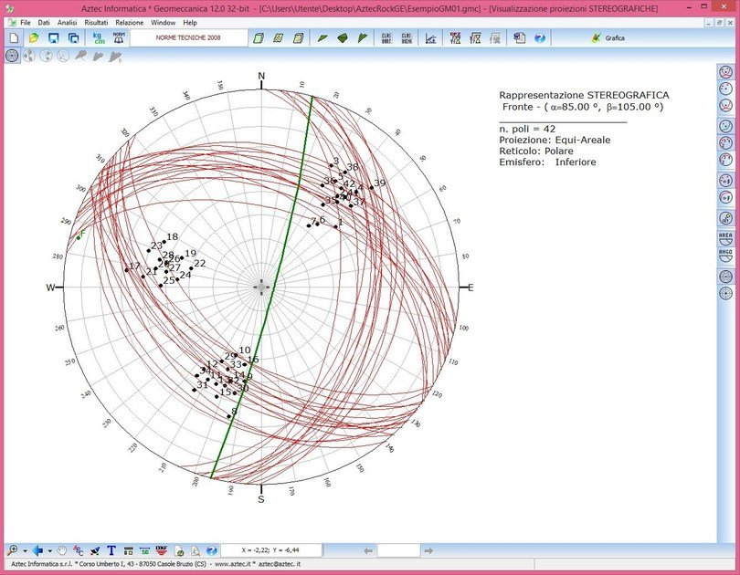 Slope stability test GEOMECCANICA by Aztec Informatica