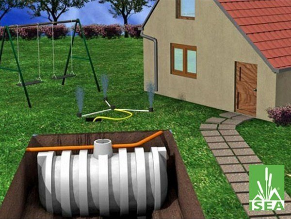 System for garden irrigation / Rainwater recovery system IRRIGA PLUS by Redi