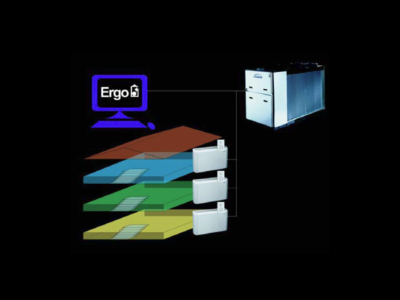 Control system for air conditioning system ERGO by GALLETTI