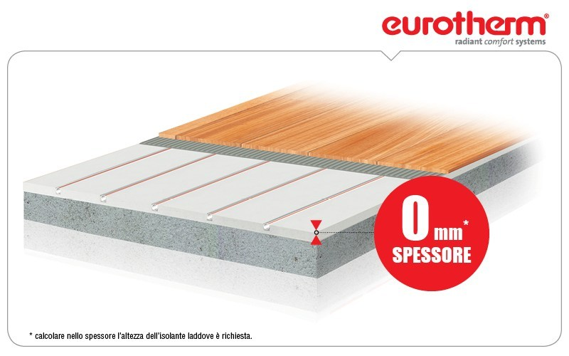 Sistema radiante a pavimento spessore zero