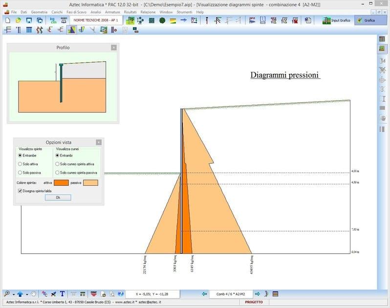 PAC Visualizzazione diagrammi spinta