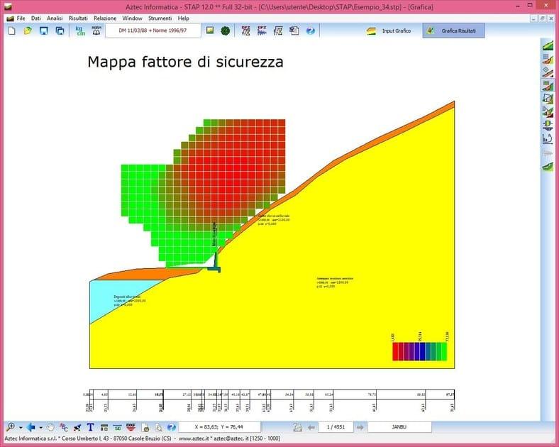STAP FULL Mappa fattore di sicurezza