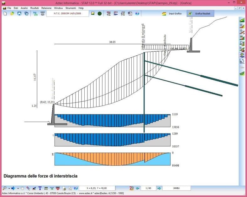 STAP FULL Diagramma delle forze di interstriscia