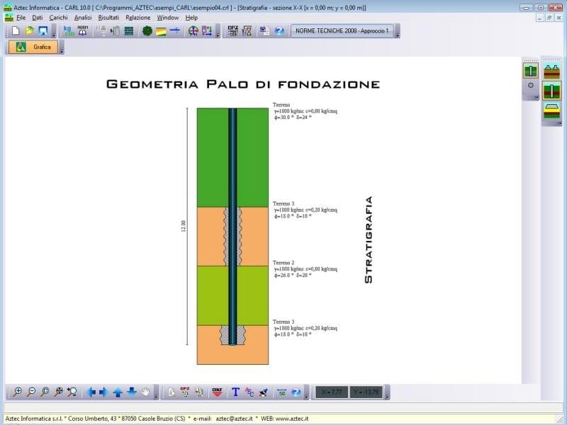 CARL Geometria palo di fondazione
