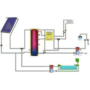 Solar, photovoltaic plant calculation T*SOL by ATH ITALIA software
