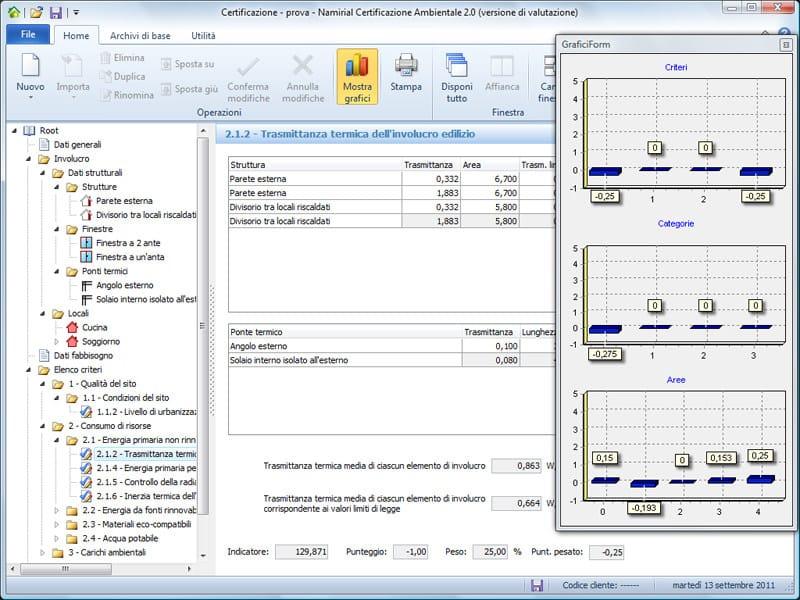 CERTIFICAZIONE AMBIENTALE CERTIFICAZIONE AMBIENTALE - Valorizzazione criteri