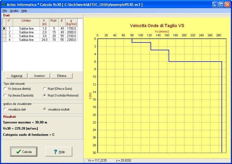 AZTEC UTILITY Calcolo VS30