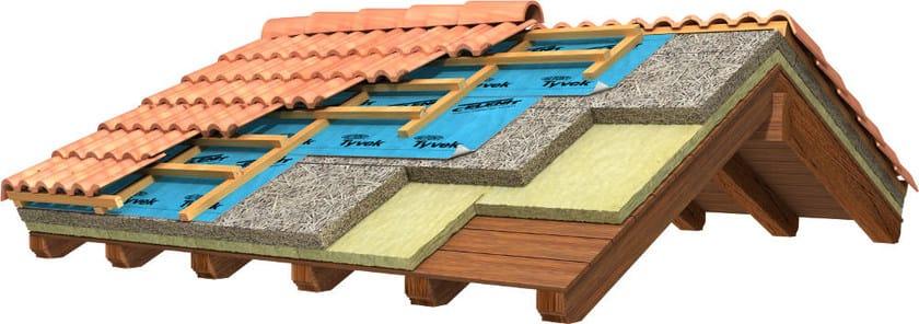 CELENIT | Sistema per tetto ventilato