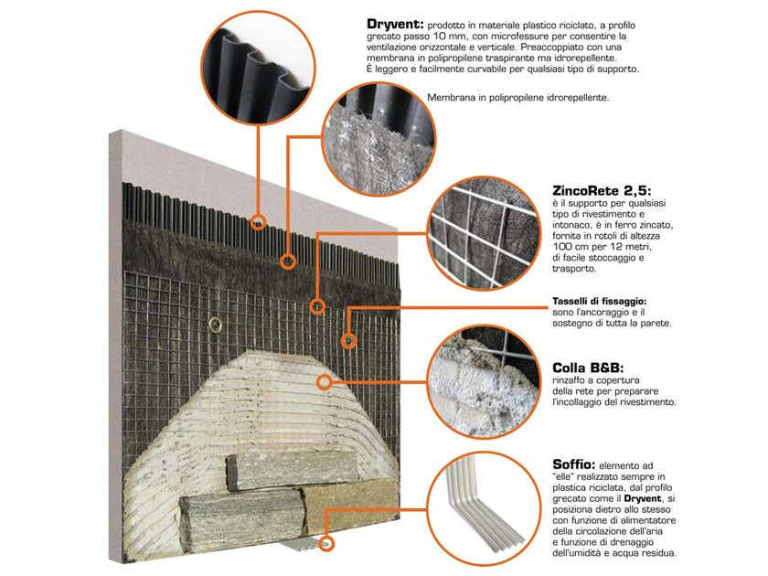 Secure system for laying claddings DRYSYSTEM by B&B Rivestimenti Naturali