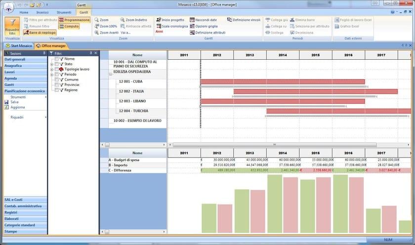 Economic Planning of orders Pianificazione Economica by DIGI CORP