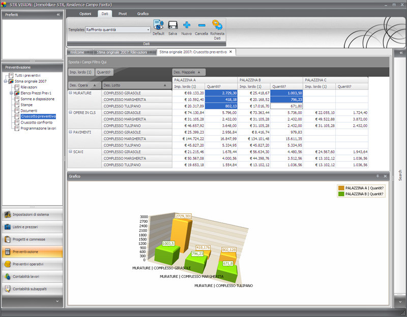 STR VISION CPM | Gestione cantiere Business Intelligence