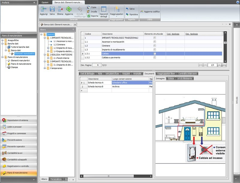 STR VISION CPM | Gestione cantiere Piani di manutenzione