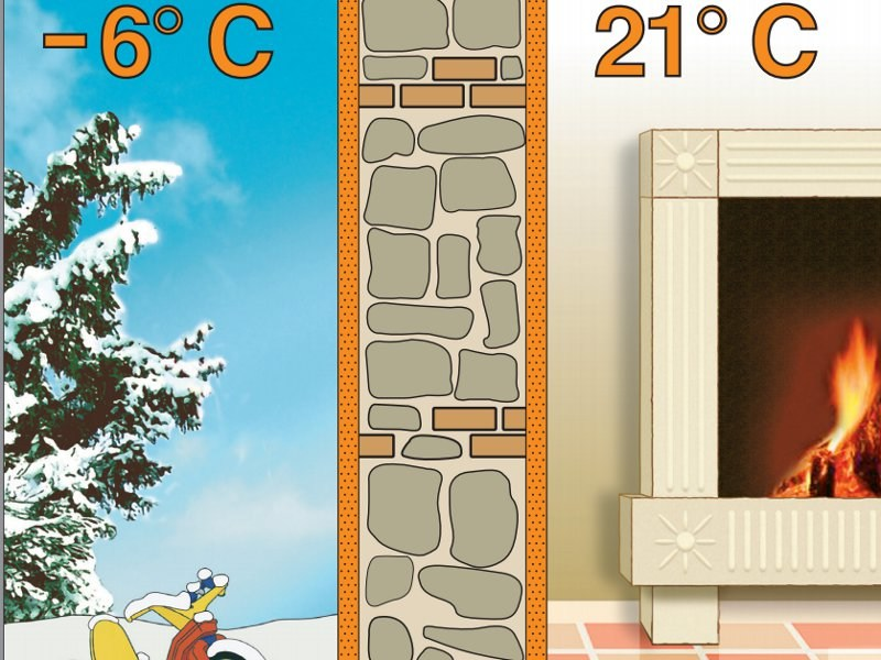 Thermal insulating plaster Intonaca & Coibenta® by TECNORED