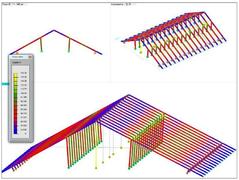 Structural calculation for timber DOLMEN LEGNO by CDM Dolmen